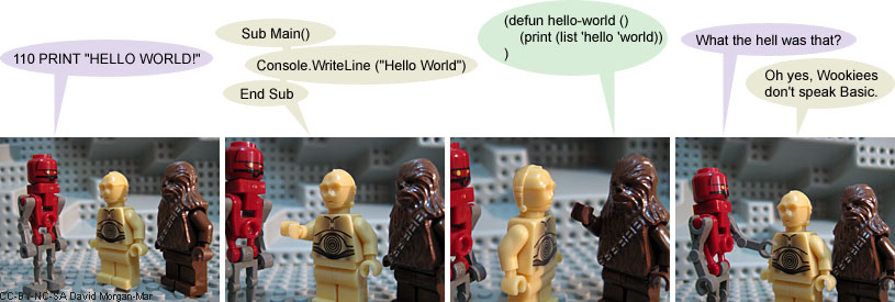 Oh yes, Wookiees don't speak Basic.